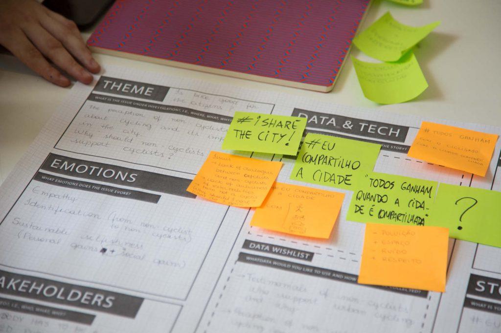 Visual Methodologies Collective. Bikeability in Sao Paulo.